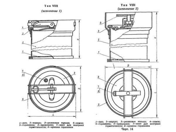 Бак металлический ГОСТ 20854-77 тип8